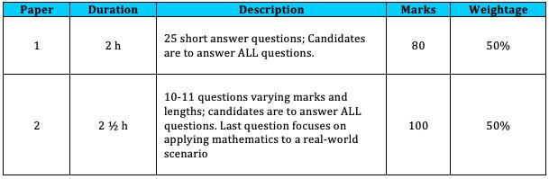 E Math Pic 1