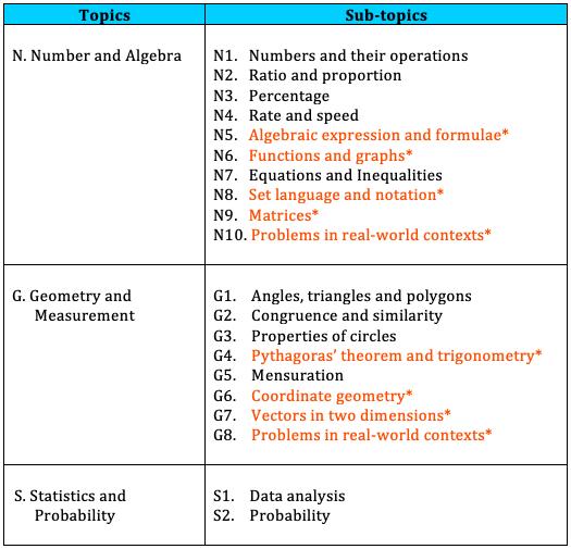 E Math Pic 2