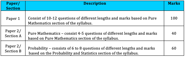 JC Math Tuition H2 'A' levels exam papers breakdown