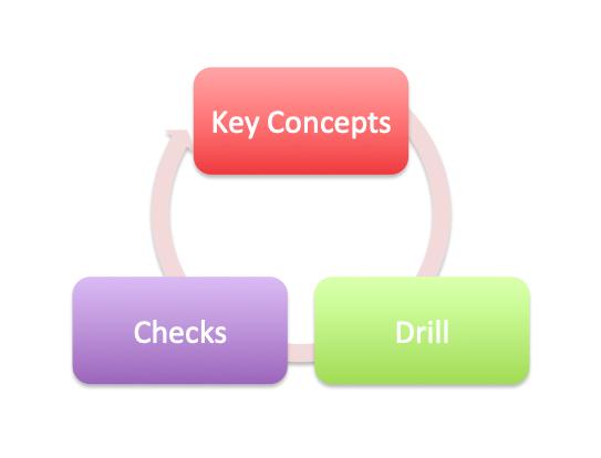 Habitat Math Tuition KDC Model